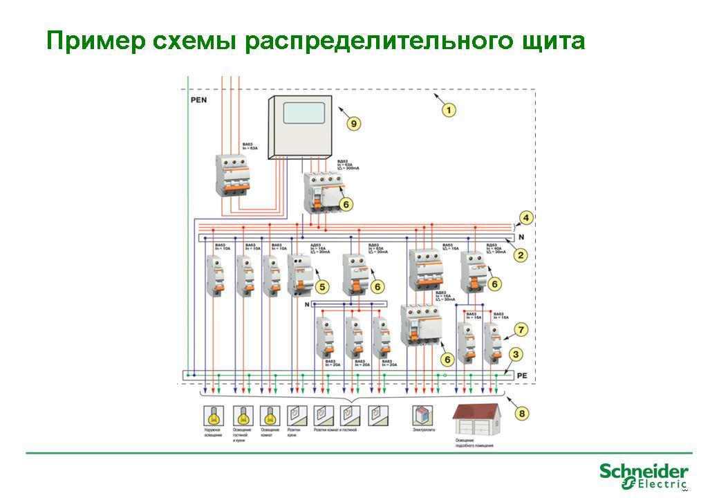 Схема группового
