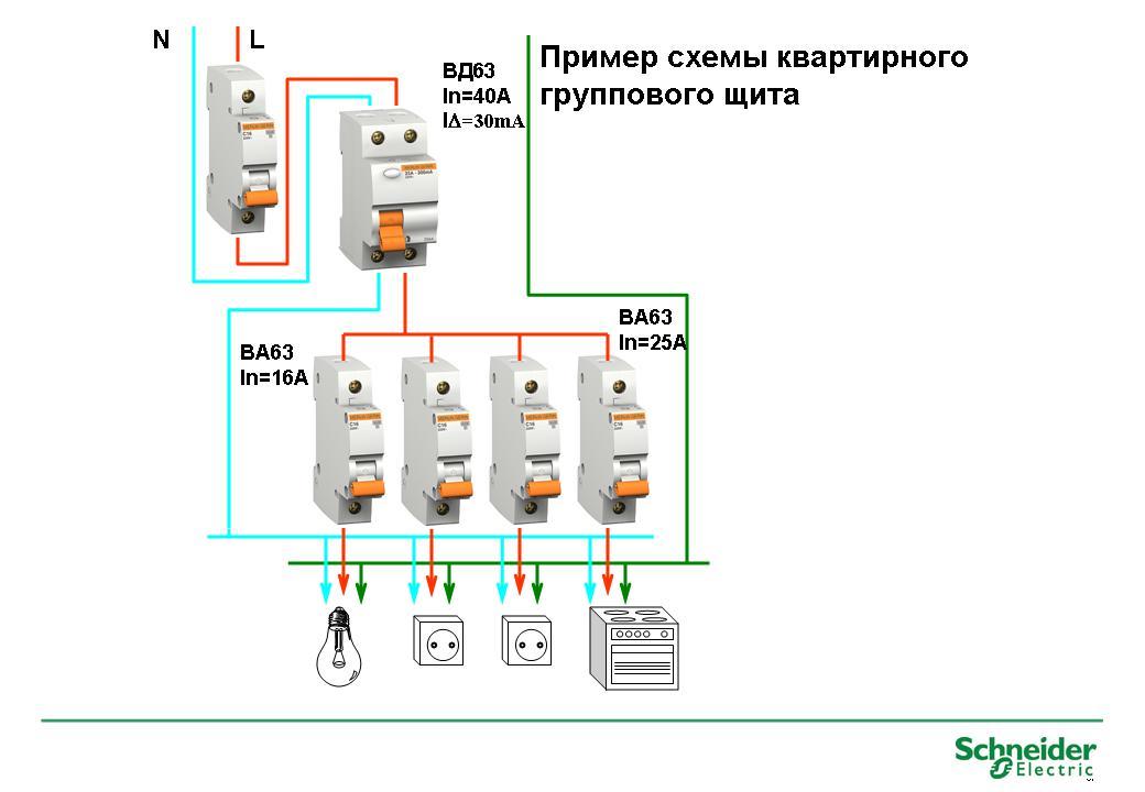 Схема квартирного группового